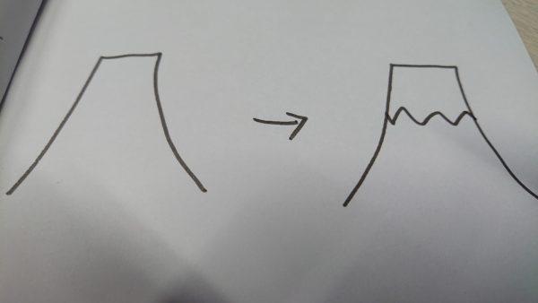 富士山の落書き